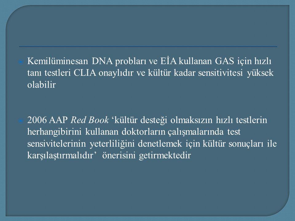  Kemilüminesan DNA probları ve EİA kullanan GAS için hızlı tanı testleri CLIA onaylıdır ve kültür kadar sensitivitesi yüksek olabilir  2006 AAP Red