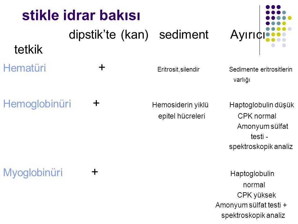 stikle idrar bakısı dipstik'te (kan) sediment Ayırıcı tetkik Hematüri + Eritrosit,silendir Sedimente eritrositlerin varlığı Hemoglobinüri + Hemosideri