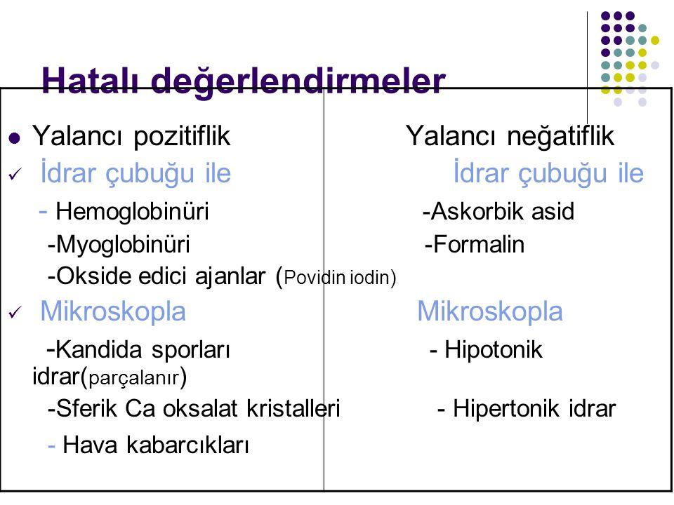 Hatalı değerlendirmeler Yalancı pozitiflik Yalancı neğatiflik İdrar çubuğu ile İdrar çubuğu ile - Hemoglobinüri -Askorbik asid -Myoglobinüri -Formalin
