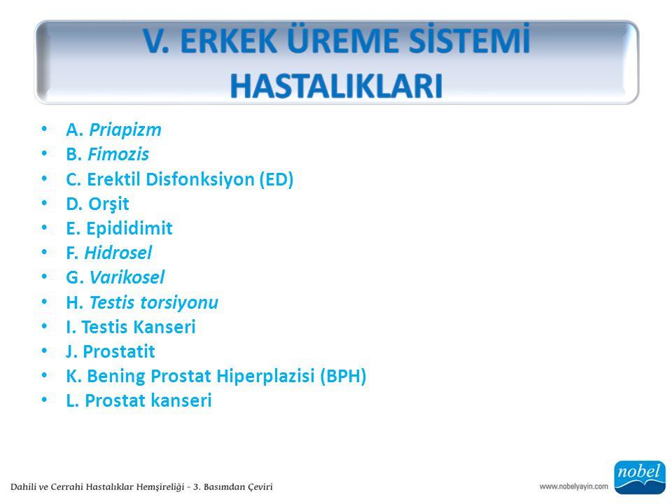 A.Priapizm B. Fimozis C. Erektil Disfonksiyon (ED) D.