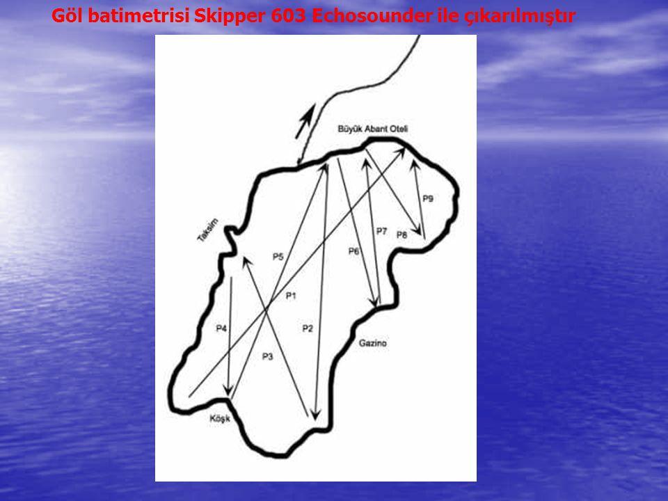 Göldeki çalışmalar dıştan takmalı motorlu Zodiac şişme botlarla ve tekne ile gerçekleştirilmiştir.