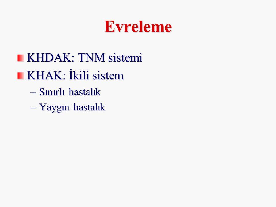 Evreleme KHDAK: TNM sistemi KHAK: İkili sistem –Sınırlı hastalık –Yaygın hastalık