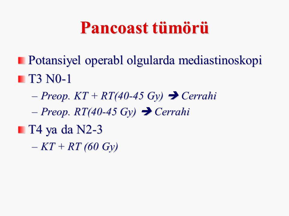 Pancoast tümörü Potansiyel operabl olgularda mediastinoskopi T3 N0-1 –Preop. KT + RT(40-45 Gy)  Cerrahi –Preop. RT(40-45 Gy)  Cerrahi T4 ya da N2-3