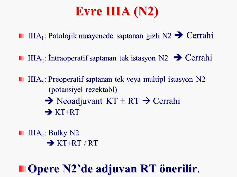 Evre IIIA (N2) IIIA 1 : Patolojik muayenede saptanan gizli N2  Cerrahi IIIA 2 : İntraoperatif saptanan tek istasyon N2  Cerrahi IIIA 3 : Preoperatif