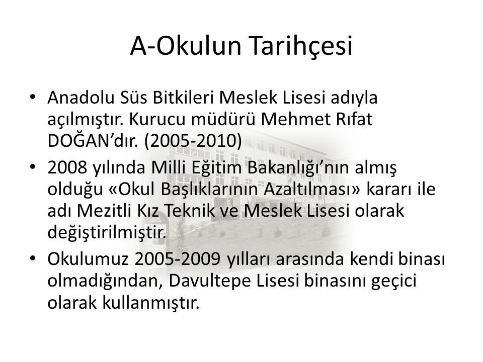 A-Okulun Tarihçesi Anadolu Süs Bitkileri Meslek Lisesi adıyla açılmıştır. Kurucu müdürü Mehmet Rıfat DOĞAN'dır. (2005-2010) 2008 yılında Milli Eğitim