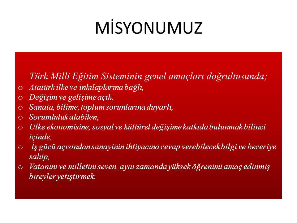 MİSYONUMUZ Türk Milli Eğitim Sisteminin genel amaçları doğrultusunda; o Atatürk ilke ve inkılaplarına bağlı, o Değişim ve gelişime açık, o Sanata, bil