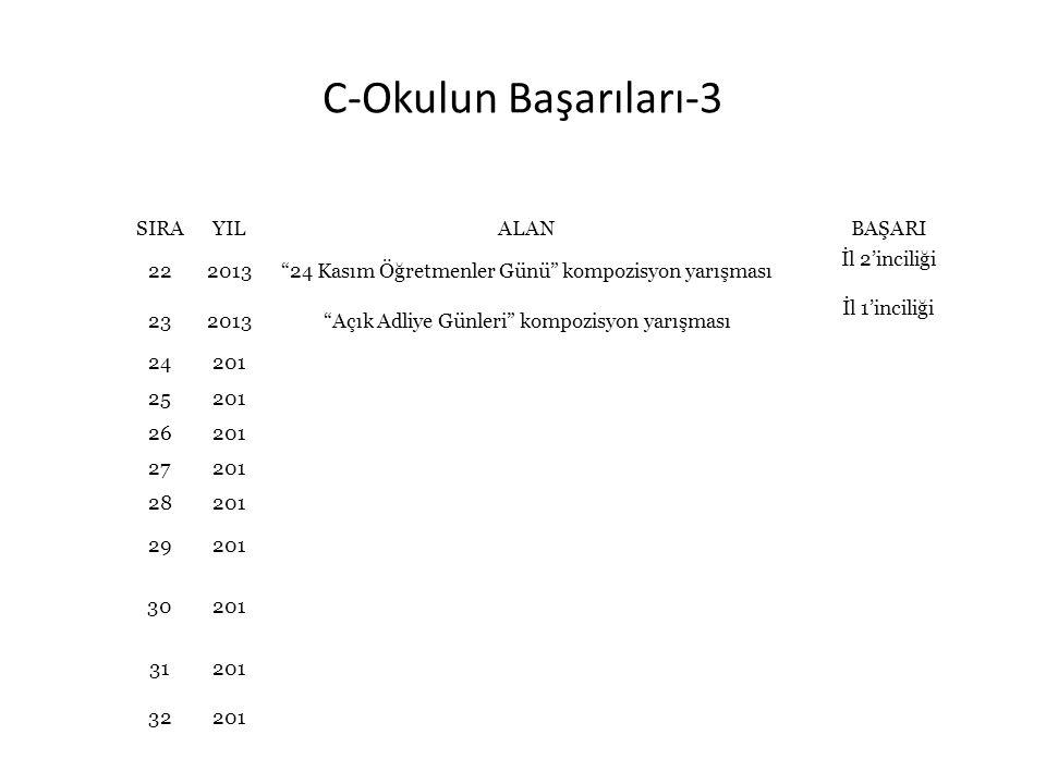 """C-Okulun Başarıları-3 SIRAYILALANBAŞARI 222013""""24 Kasım Öğretmenler Günü"""" kompozisyon yarışması İl 2'inciliği 232013""""Açık Adliye Günleri"""" kompozisyon"""