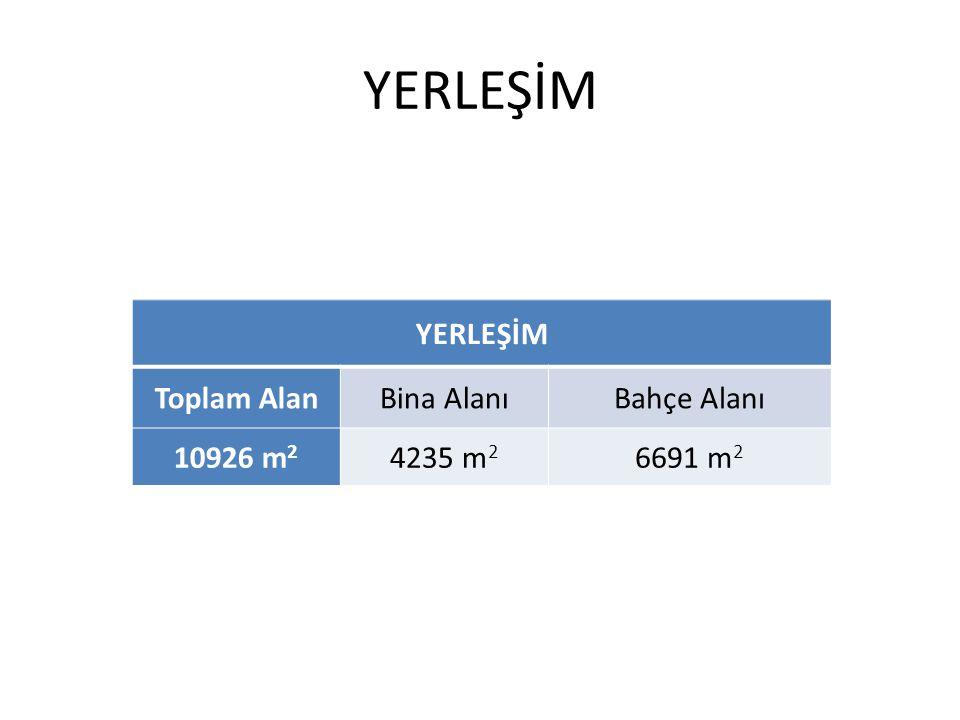 Toplam AlanBina AlanıBahçe Alanı 10926 m 2 4235 m 2 6691 m 2