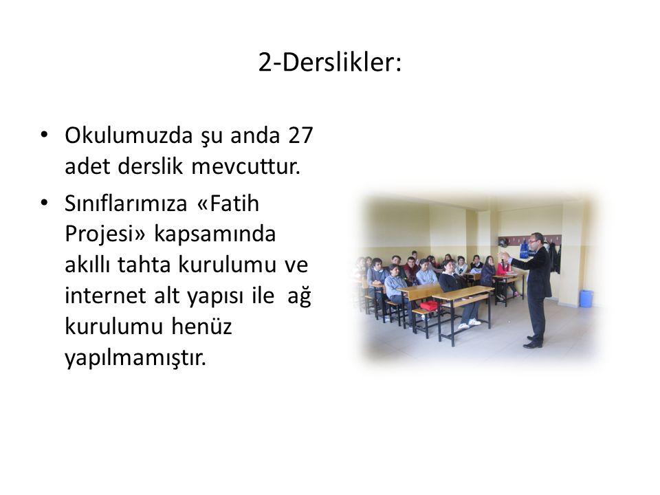 2-Derslikler: Okulumuzda şu anda 27 adet derslik mevcuttur. Sınıflarımıza «Fatih Projesi» kapsamında akıllı tahta kurulumu ve internet alt yapısı ile