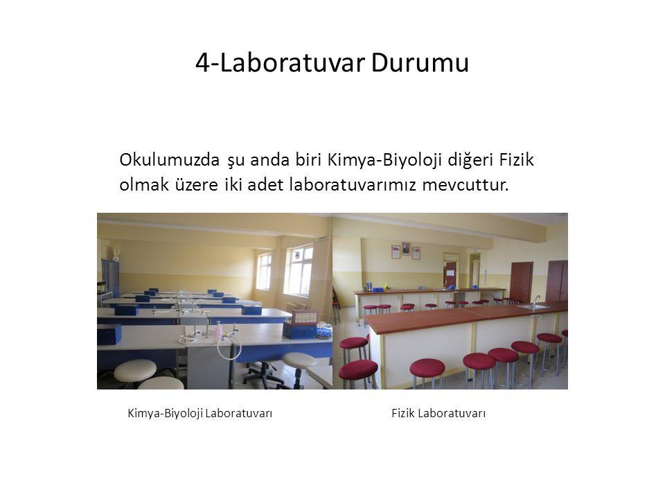 4-Laboratuvar Durumu Okulumuzda şu anda biri Kimya-Biyoloji diğeri Fizik olmak üzere iki adet laboratuvarımız mevcuttur. Kimya-Biyoloji Laboratuvarı F
