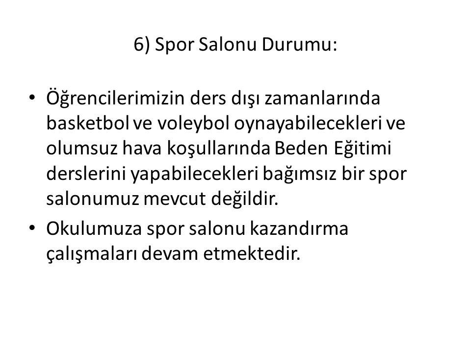6) Spor Salonu Durumu: Öğrencilerimizin ders dışı zamanlarında basketbol ve voleybol oynayabilecekleri ve olumsuz hava koşullarında Beden Eğitimi ders