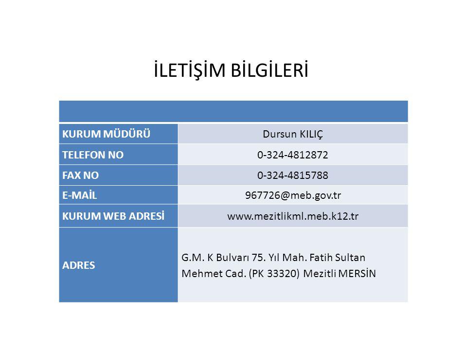 İLETİŞİM BİLGİLERİ KURUM MÜDÜRÜDursun KILIÇ TELEFON NO0-324-4812872 FAX NO0-324-4815788 E-MAİL967726@meb.gov.tr KURUM WEB ADRESİwww.mezitlikml.meb.k12