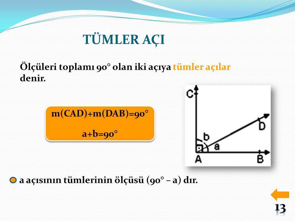 TÜMLER AÇI Ölçüleri toplamı 90° olan iki açıya tümler açılar denir. m(CAD)+m(DAB)=90° a+b=90° m(CAD)+m(DAB)=90° a+b=90° a açısının tümlerinin ölçüsü (