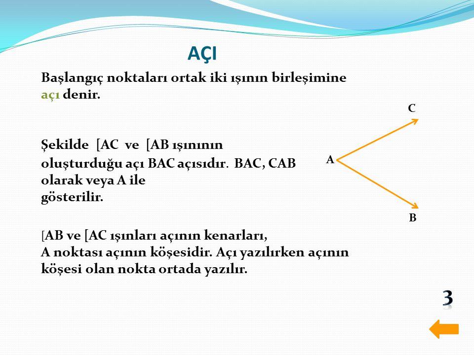 A B C Başlangıç noktaları ortak iki ışının birleşimine açı denir. AÇI Şekilde [AC ve [AB ışınının oluşturduğu açı BAC açısıdır. BAC, CAB olarak veya A