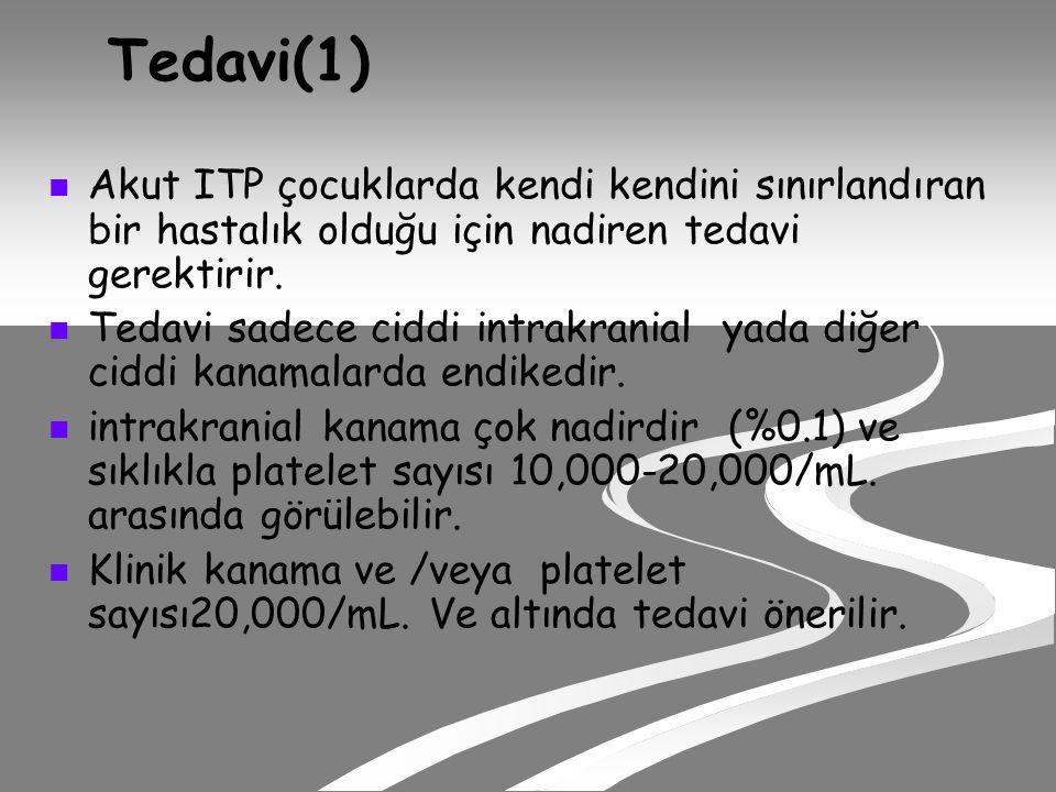 Tedavi(1) Akut ITP çocuklarda kendi kendini sınırlandıran bir hastalık olduğu için nadiren tedavi gerektirir.