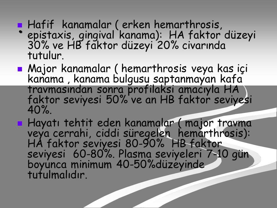 Hafif kanamalar ( erken hemarthrosis, epistaxis, gingival kanama): HA faktor düzeyi 30% ve HB faktor düzeyi 20% civarında tutulur.
