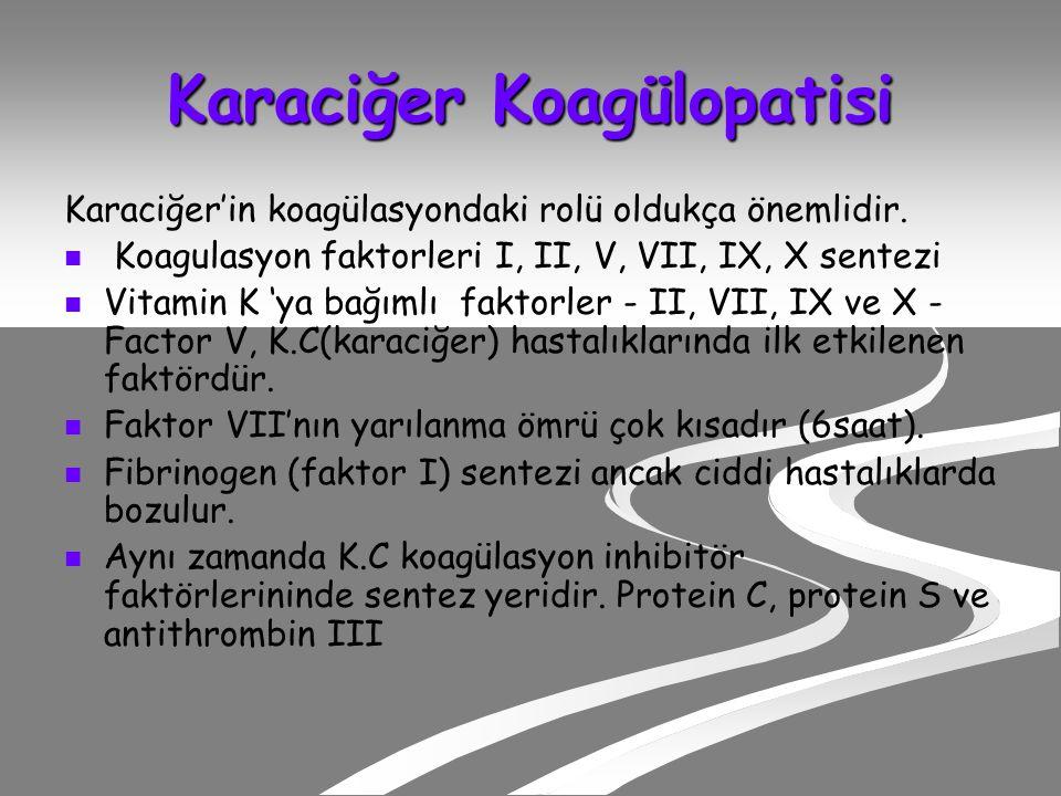 Karaciğer Koagülopatisi Karaciğer'in koagülasyondaki rolü oldukça önemlidir.