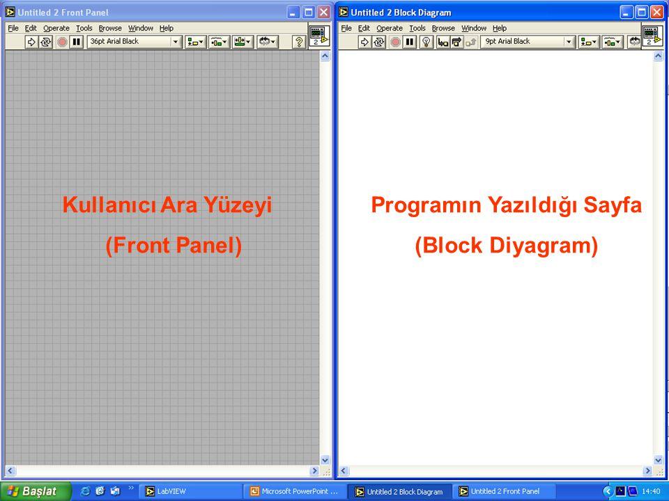 Kullanıcı Ara Yüzeyi (Front Panel) Programın Yazıldığı Sayfa (Block Diyagram)