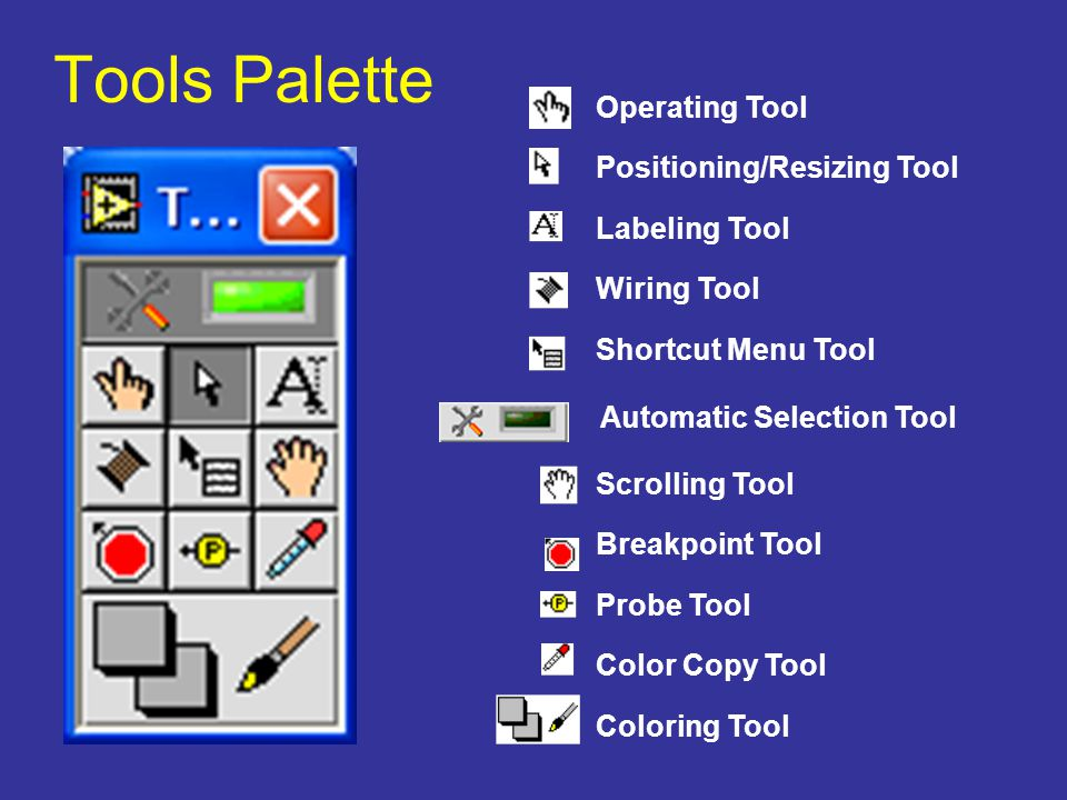 Tools Palette Operating Tool Positioning/Resizing Tool Labeling Tool Wiring Tool Shortcut Menu Tool Scrolling Tool Breakpoint Tool Probe Tool Color Copy Tool Coloring Tool Automatic Selection Tool
