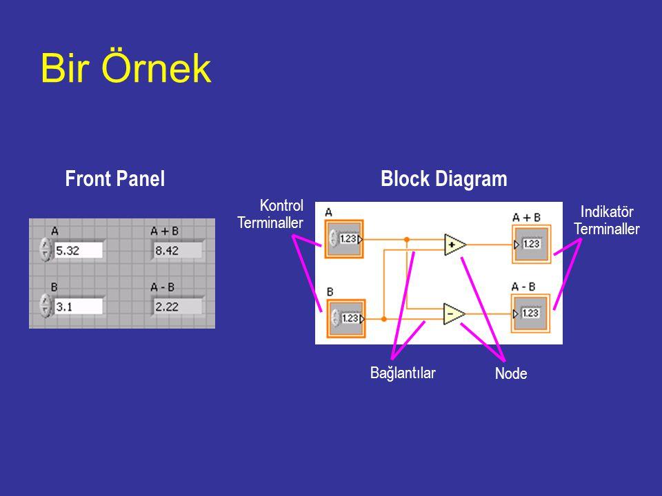 Bir Örnek Node Bağlantılar Kontrol Terminaller Block DiagramFront Panel Indikatör Terminaller