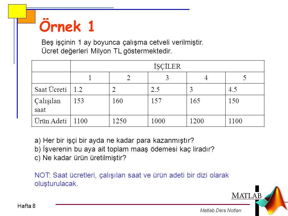 Hafta 8 Matlab Ders Notları Örnek 1 Beş işçinin 1 ay boyunca çalışma cetveli verilmiştir. Ücret değerleri Milyon TL göstermektedir. İŞÇİLER 12345 Saat