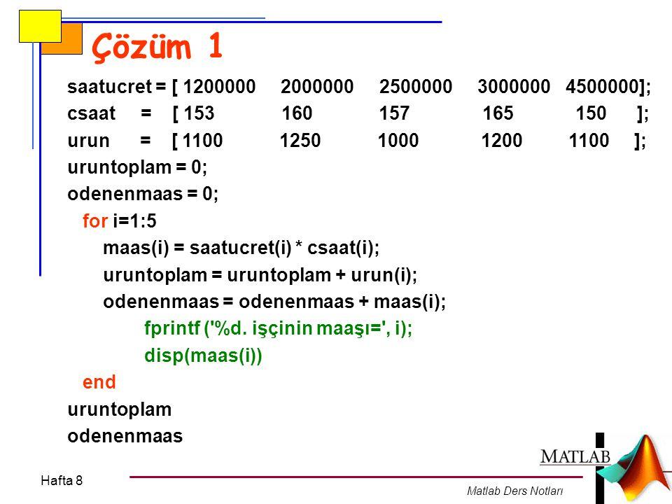 Hafta 8 Matlab Ders Notları Çözüm 1 saatucret = [ 1200000 2000000 2500000 3000000 4500000]; csaat = [ 153 160 157 165 150 ]; urun = [ 1100 1250 1000 1