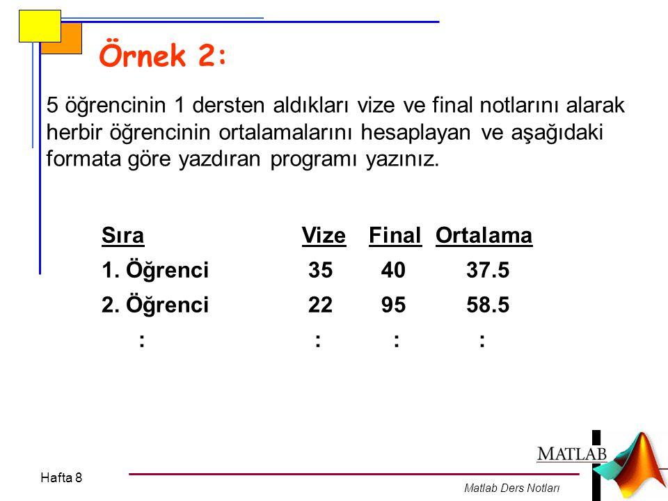 Hafta 8 Matlab Ders Notları Çözüm 2: for i=1:5 fprintf( %d.