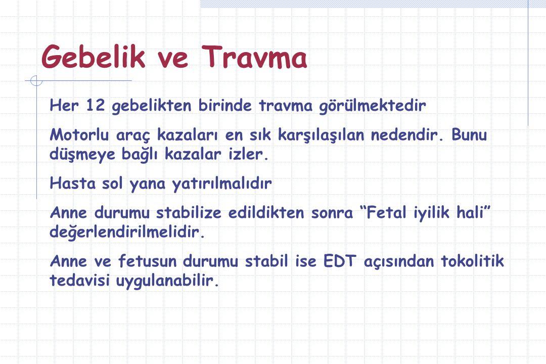 Travmanın Komplikasyonları Retroperitoneal kanama Ablatio Plasenta Preterm Eylem Uterin rüptür Direk fetal yaralanma