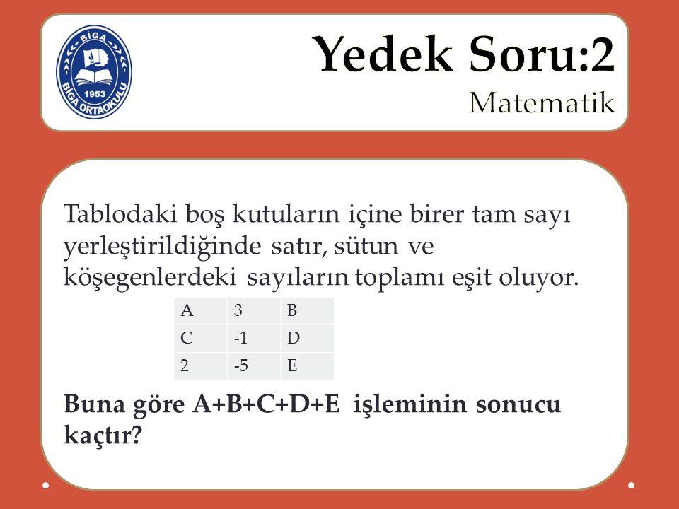 Tablodaki boş kutuların içine birer tam sayı yerleştirildiğinde satır, sütun ve köşegenlerdeki sayıların toplamı eşit oluyor.