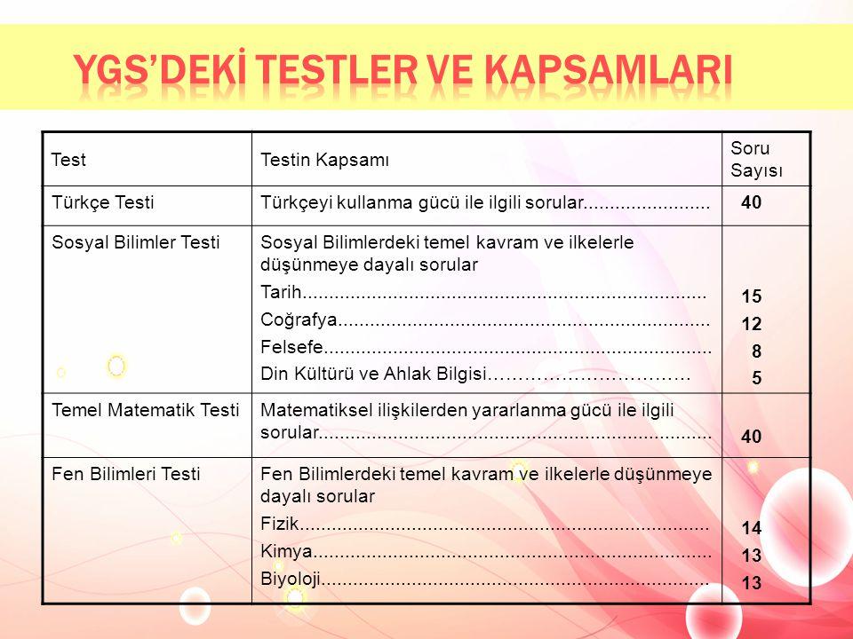 TestTestin Kapsamı Soru Sayısı Türkçe TestiTürkçeyi kullanma gücü ile ilgili sorular........................ 40 Sosyal Bilimler TestiSosyal Bilimlerde
