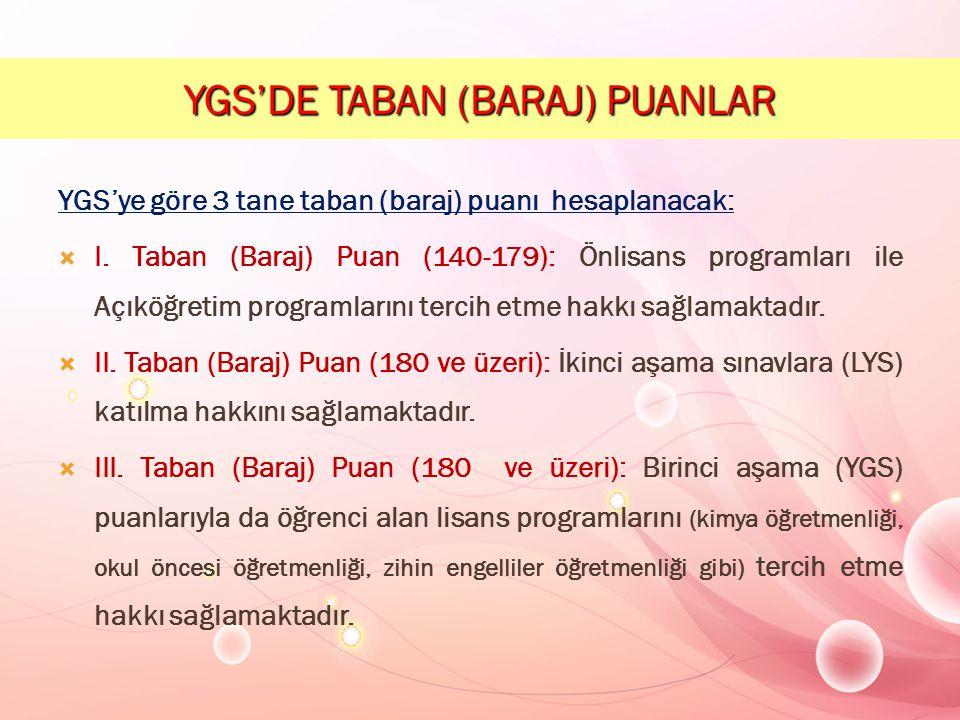 YGS'ye göre 3 tane taban (baraj) puanı hesaplanacak:  I. Taban (Baraj) Puan (140-179): Önlisans programları ile Açıköğretim programlarını tercih etme