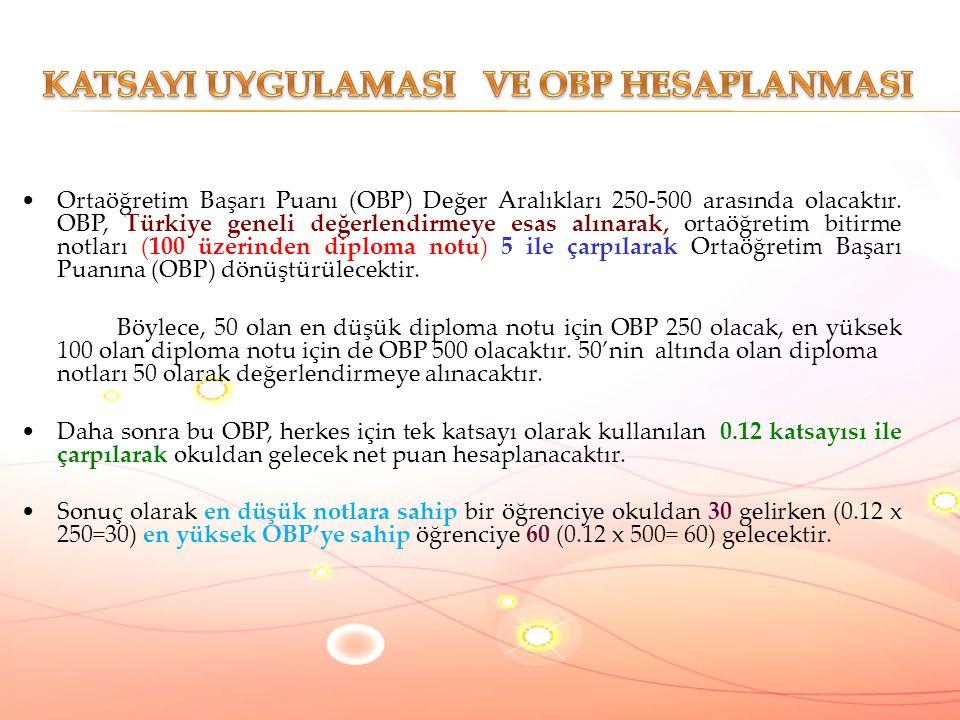 Ortaöğretim Başarı Puanı (OBP) Değer Aralıkları 250-500 arasında olacaktır. OBP, Türkiye geneli değerlendirmeye esas alınarak, ortaöğretim bitirme not