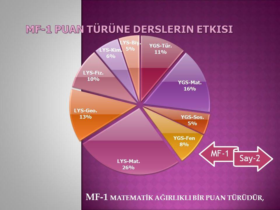 MF-1 MATEMATİK AĞIRLIKLI BİR PUAN TÜRÜDÜR,
