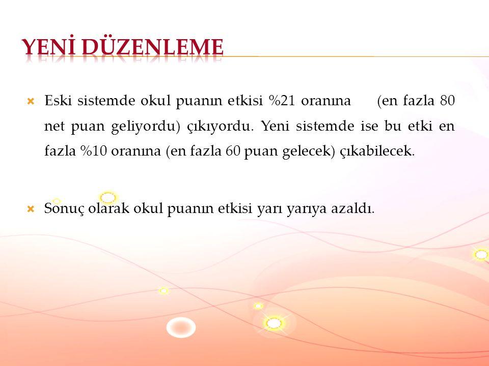TM-1 MATEMATİK AĞIRLIKLI BİR PUAN TÜRÜDÜR..