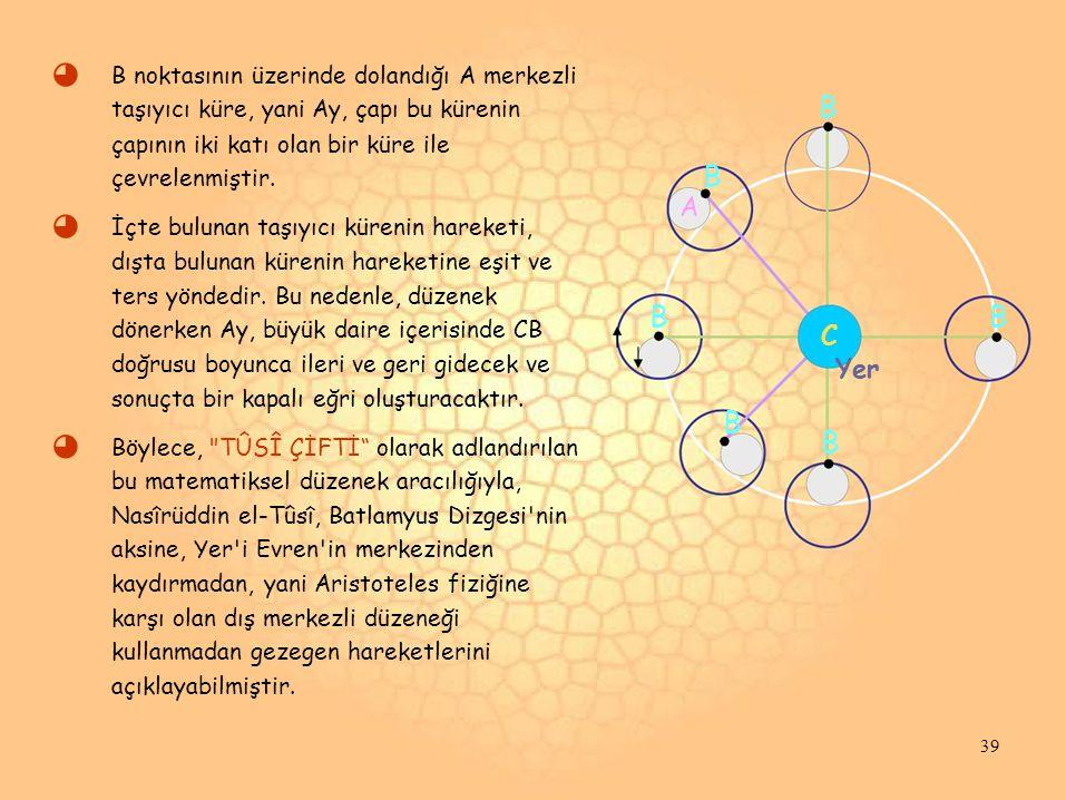 ◕ B noktasının üzerinde dolandığı A merkezli taşıyıcı küre, yani Ay, çapı bu kürenin B ◕ çapının iki katı olan bir küre ile çevrelenmiştir.