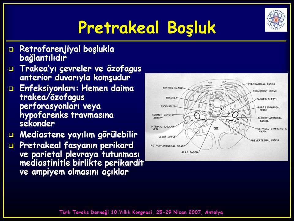 Türk Toraks Derneği 10.Yıllık Kongresi, 25-29 Nisan 2007, Antalya Pretrakeal Boşluk  Retrofarenjiyal boşlukla bağlantılıdır  Trakea'yı çevreler ve özofagus anterior duvarıyla komşudur  Enfeksiyonları: Hemen daima trakea/özofagus perforasyonları veya hypofarenks travmasına sekonder  Mediastene yayılım görülebilir  Pretrakeal fasyanın perikard ve parietal plevraya tutunması mediastinitle birlikte perikardit ve ampiyem olmasını açıklar