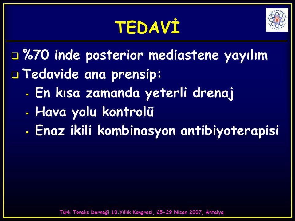 Türk Toraks Derneği 10.Yıllık Kongresi, 25-29 Nisan 2007, Antalya TEDAVİ  %70 inde posterior mediastene yayılım  Tedavide ana prensip:  En kısa zamanda yeterli drenaj  Hava yolu kontrolü  Enaz ikili kombinasyon antibiyoterapisi