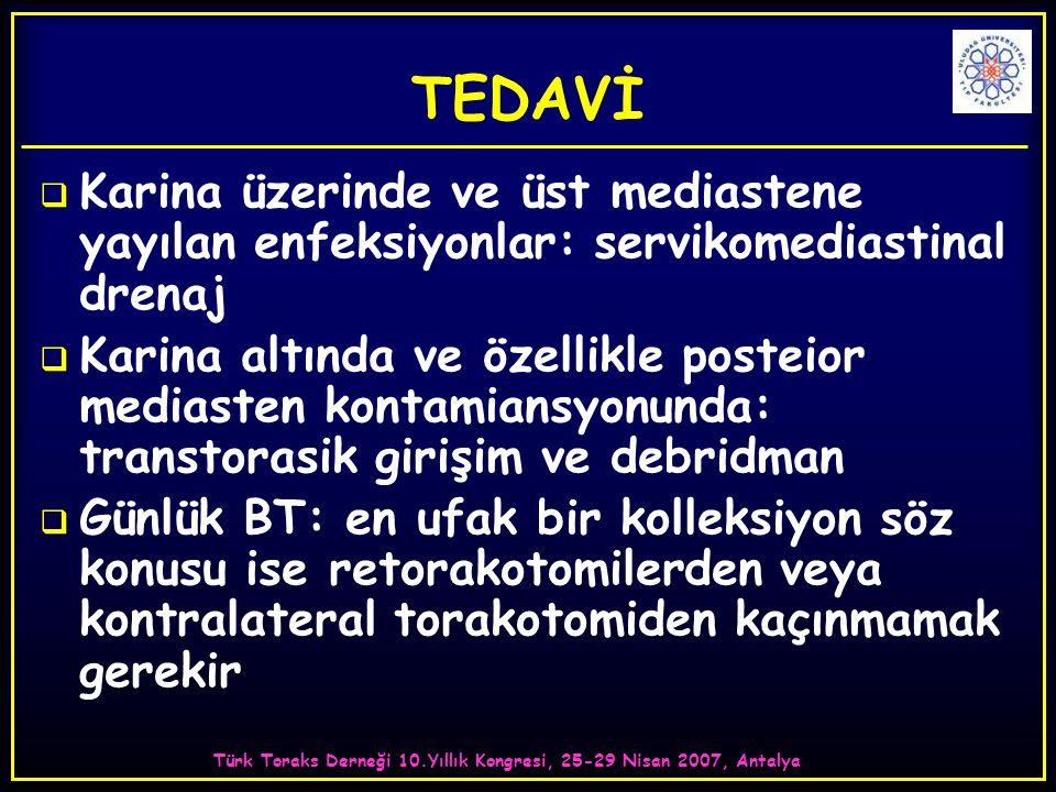 Türk Toraks Derneği 10.Yıllık Kongresi, 25-29 Nisan 2007, Antalya TEDAVİ  Karina üzerinde ve üst mediastene yayılan enfeksiyonlar: servikomediastinal drenaj  Karina altında ve özellikle posteior mediasten kontamiansyonunda: transtorasik girişim ve debridman  Günlük BT: en ufak bir kolleksiyon söz konusu ise retorakotomilerden veya kontralateral torakotomiden kaçınmamak gerekir