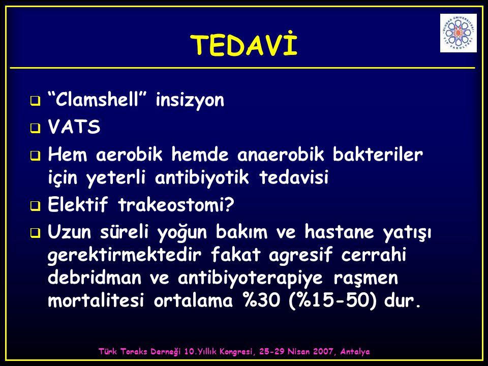 Türk Toraks Derneği 10.Yıllık Kongresi, 25-29 Nisan 2007, Antalya TEDAVİ  Clamshell insizyon  VATS  Hem aerobik hemde anaerobik bakteriler için yeterli antibiyotik tedavisi  Elektif trakeostomi.