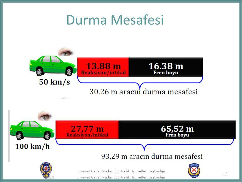 Emniyet Genel Müdürlüğü Trafik Hizmetleri Başkanlığı 4.1 Durma Mesafesi Emniyet Genel Müdürlüğü Trafik Hizmetleri Başkanlığı4.1.1