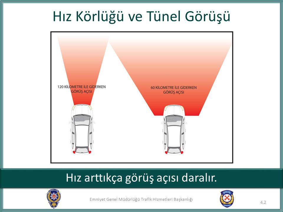 Emniyet Genel Müdürlüğü Trafik Hizmetleri Başkanlığı Hız arttıkça görüş açısı daralır. Hız Körlüğü ve Tünel Görüşü 4.2