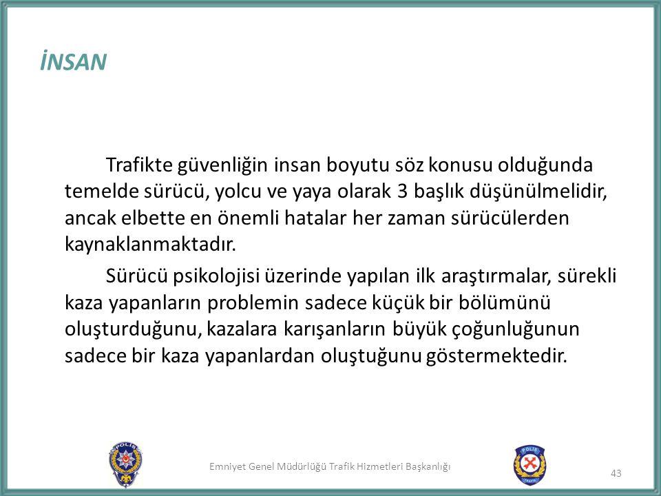Emniyet Genel Müdürlüğü Trafik Hizmetleri Başkanlığı İNSAN Trafikte güvenliğin insan boyutu söz konusu olduğunda temelde sürücü, yolcu ve yaya olarak