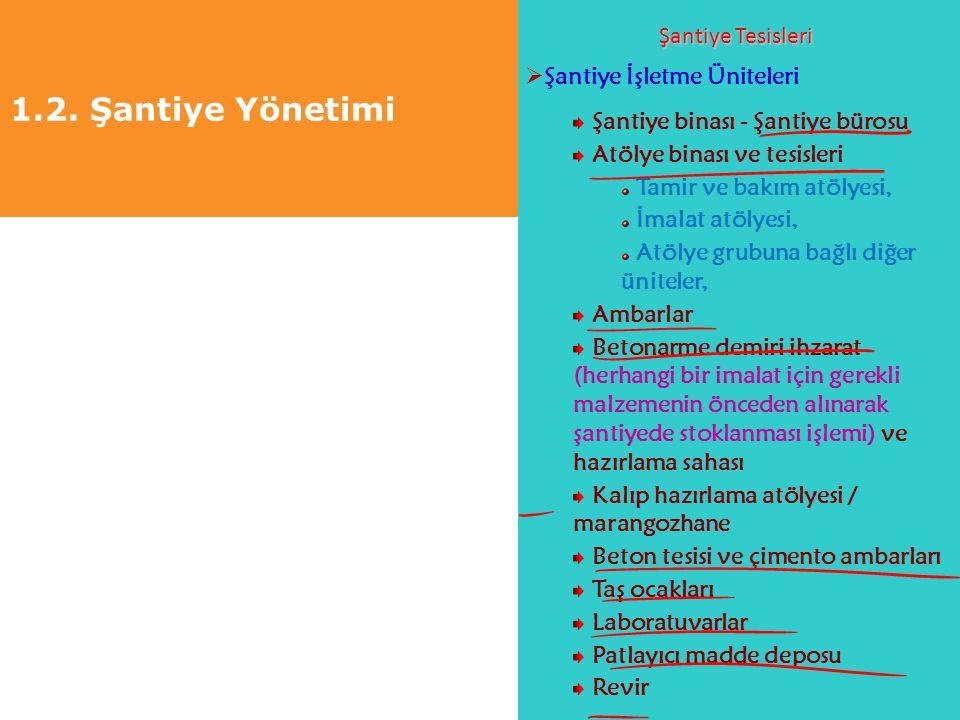 1.2. Şantiye Yönetimi Şantiye Tesisleri  Şantiye İşletme Üniteleri Şantiye binası - Şantiye bürosu Atölye binası ve tesisleri Tamir ve bakım atölyesi