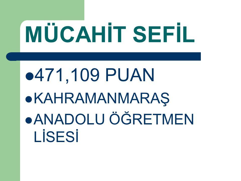 MÜCAHİT SEFİL 471,109 PUAN KAHRAMANMARAŞ ANADOLU ÖĞRETMEN LİSESİ