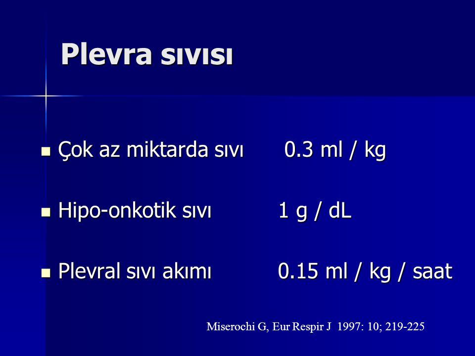 Plevra sıvısı Çok az miktarda sıvı 0.3 ml / kg Çok az miktarda sıvı 0.3 ml / kg Hipo-onkotik sıvı1 g / dL Hipo-onkotik sıvı1 g / dL Plevral sıvı akımı