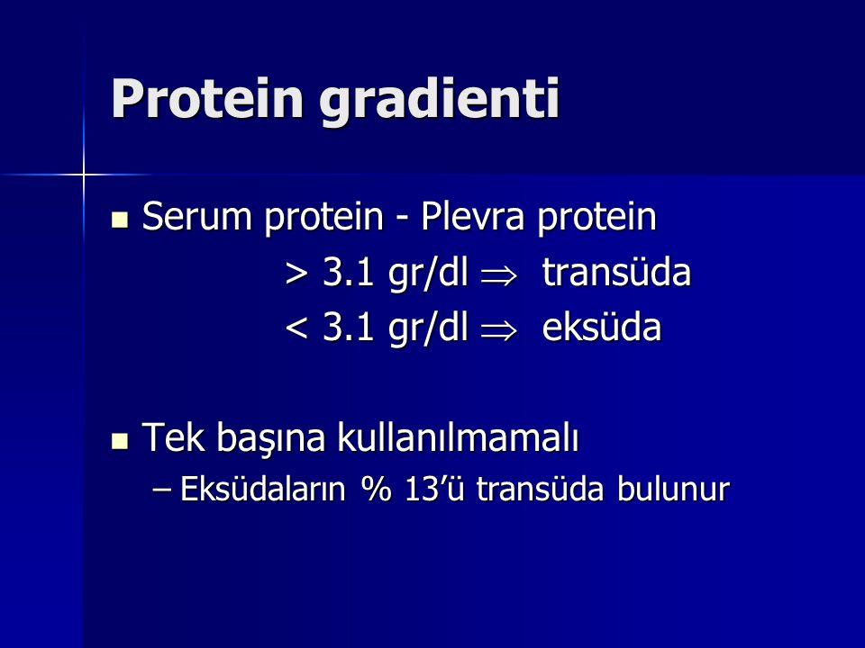 Protein gradienti Serum protein - Plevra protein Serum protein - Plevra protein > 3.1 gr/dl  transüda > 3.1 gr/dl  transüda < 3.1 gr/dl  eksüda < 3