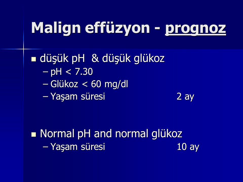 Malign effüzyon - prognoz düşük pH & düşük glükoz düşük pH & düşük glükoz –pH < 7.30 –Glükoz < 60 mg/dl –Yaşam süresi2 ay Normal pH and normal glükoz