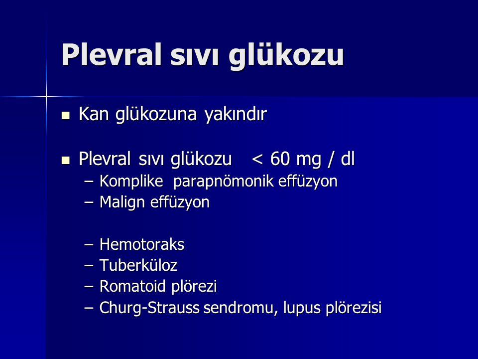 Plevral sıvı glükozu Kan glükozuna yakındır Kan glükozuna yakındır Plevral sıvı glükozu < 60 mg / dl Plevral sıvı glükozu < 60 mg / dl –Komplike parap