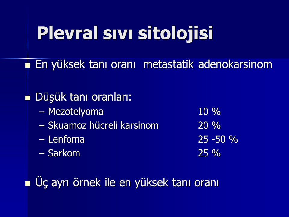 Plevral sıvı sitolojisi En yüksek tanı oranı metastatik adenokarsinom En yüksek tanı oranı metastatik adenokarsinom Düşük tanı oranları: Düşük tanı or