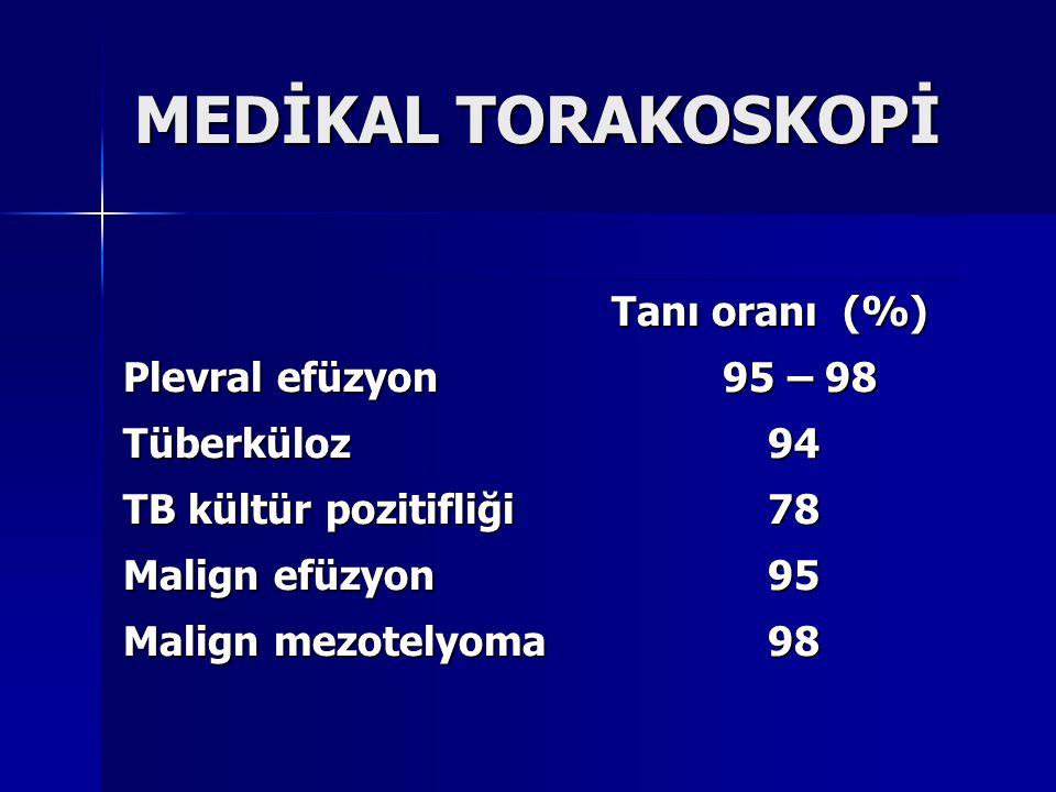 MEDİKAL TORAKOSKOPİ Tanı oranı (%) Tanı oranı (%) Plevral efüzyon 95 – 98 95 – 98 Tüberküloz94 TB kültür pozitifliği 78 Malign efüzyon 95 Malign mezot
